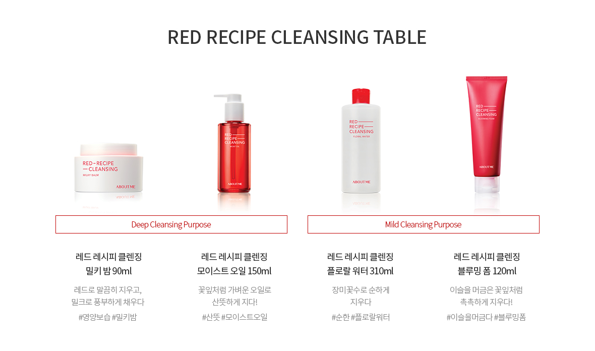 red recipe cleansing table
